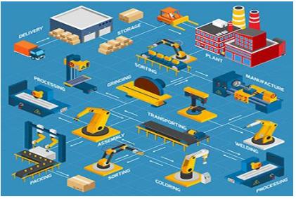 智能制造将成为现实的核心 工业机器人