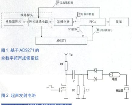 8通道单芯片模拟前端AD9271的特点及在全数字...