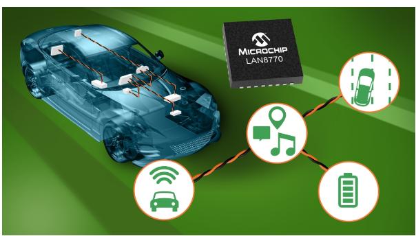 Microchip推出业界最低休眠电流的以太网物理层收发器(PHY)LAN8770