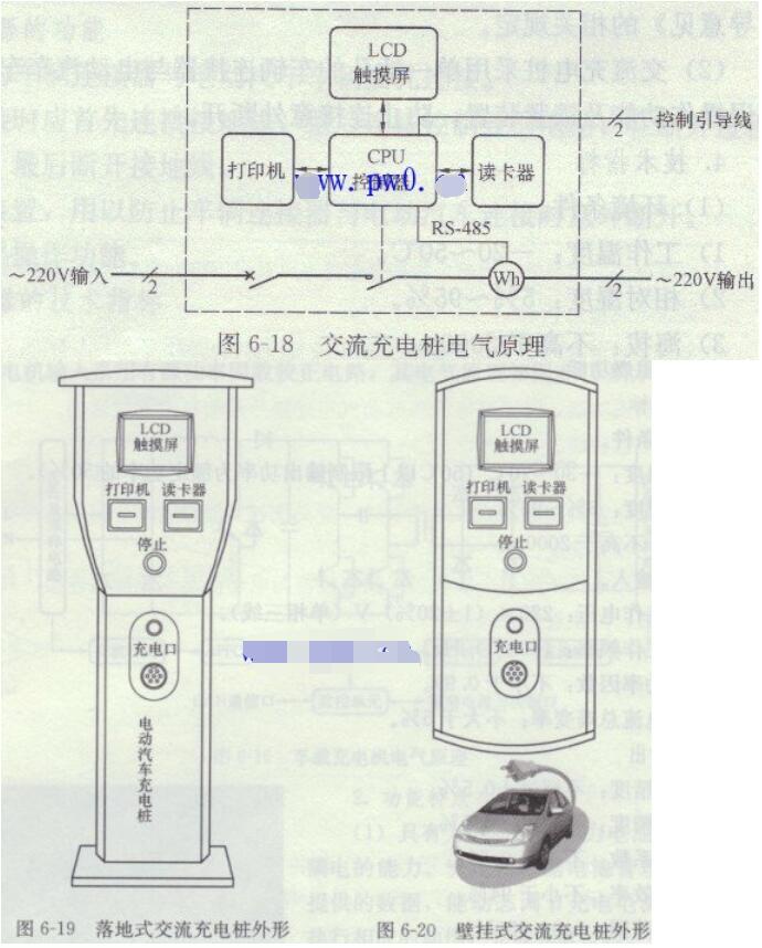 充电桩的电压多少_充电桩原理结构