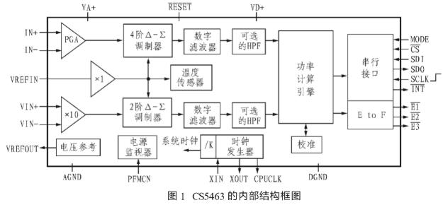 基于CS5463器件实现的典型功率测量连接电路的...
