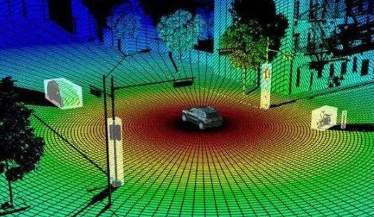 激光雷达传感器技术简介