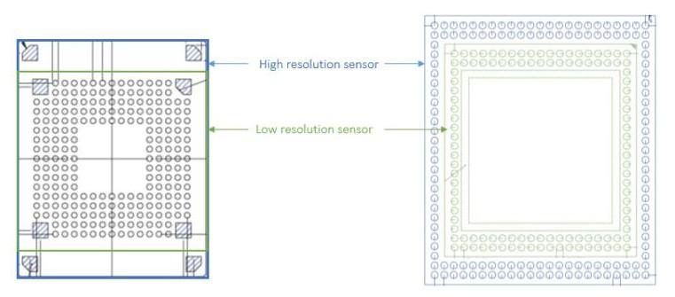 图像传感器为应用程序设计的视觉系统铺平了道路