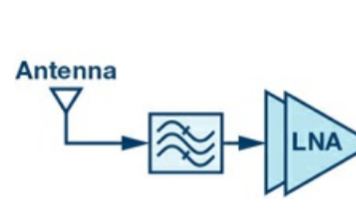 集成收发器简化2G-5G基站接收器的设计方案和详细资料