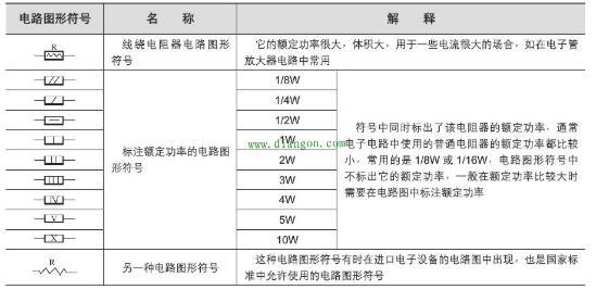 电阻器的图形符号_电阻器的安装方式