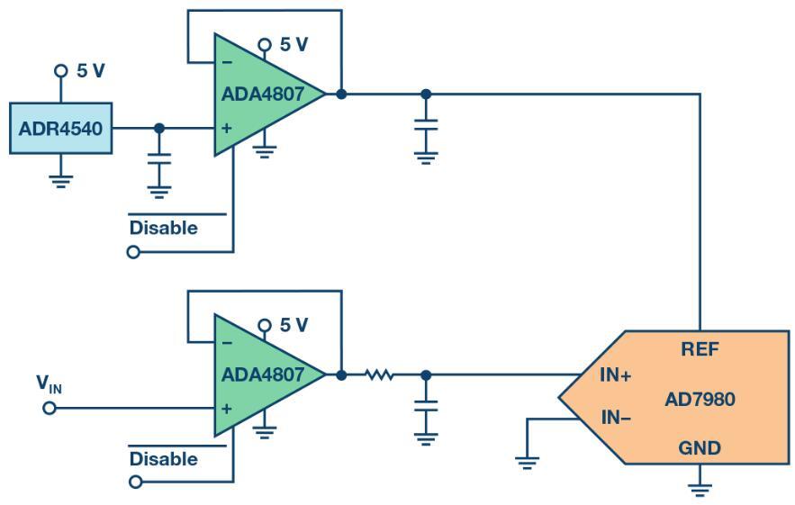 ADA4807的频率响应说明