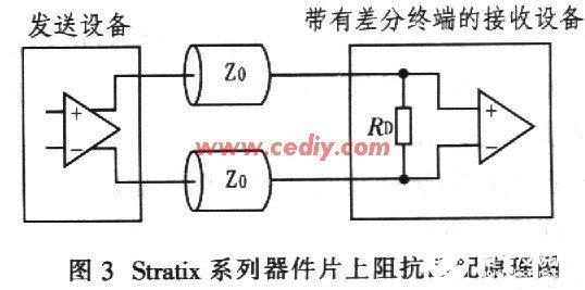 基于FPGA 技术实现 实现DMUX专用集成器件功能系统的策划_发动机护板