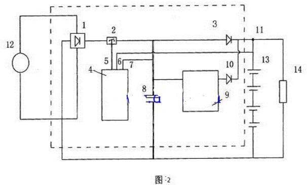 超级电容电池的优缺点_自制超级电容电池的方法