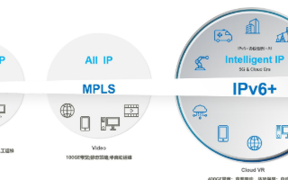 IPv6+有效应对新业务挑战,助力数字新基建建设发展