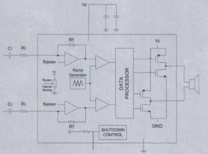 D类功率放大器的工作原理和基本测试方法