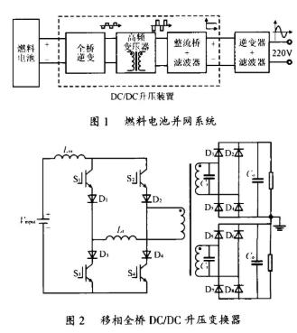 ZCS全桥相移DC/DC变换器的工作原理、优点及...