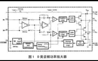 基于双边自然采样技术实现D类音频功率放大器的环路...