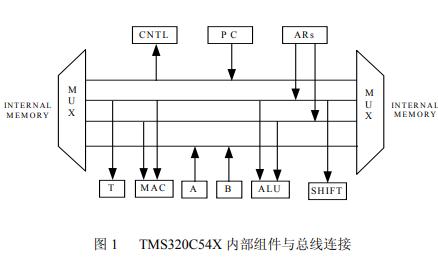华为华为硬件工程师手册最全版本电子教材免费下载