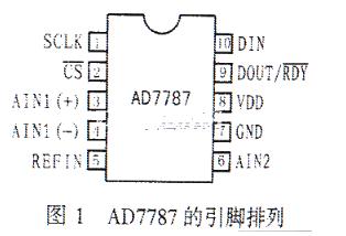 24位Σ-Δ模数转换器AD7787的性能特点及应用中需注意的问题