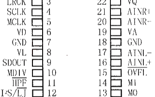 4位Δ-Σ结构音频AD转换器CS5361的性能特点和应用电路分析
