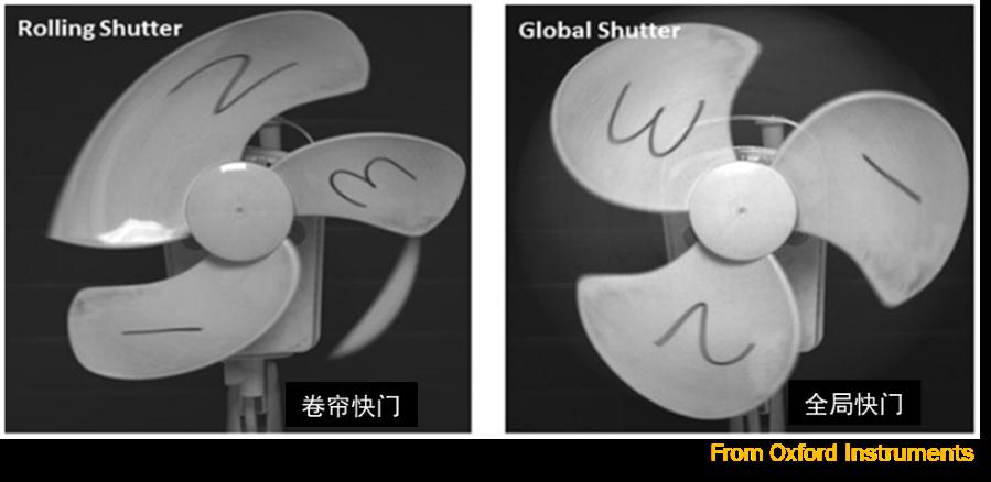 http://www.reviewcode.cn/wulianwang/162563.html