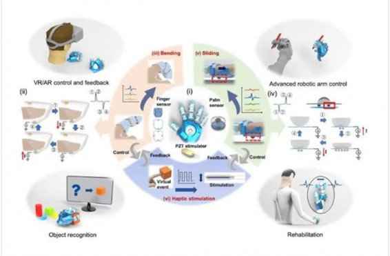 机器人辅助手术将继续在医疗保健的关键领域领先