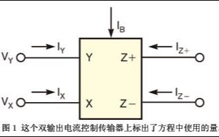 第二代双输出的电流控制传输器的特性和实现应用电路...