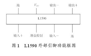 基于高增益单片中频放大器L1590实现AGC放大...