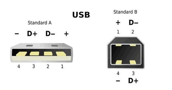 usb接口4个引脚的功能