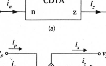 基于CDTA器件的电流限幅器的性能和应用分析