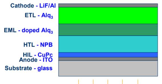 为什么说OLED是电流驱动,而不是电压驱动