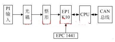 基于ACEXIK系列FPGA器件EPIK10实现...