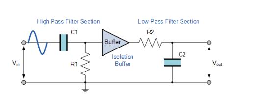 無源濾波器應用或電路中的帶通濾波器原理