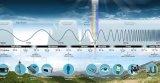 什么是电磁波?电磁波的解剖