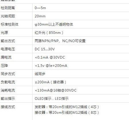 上海兰宝的测量光幕的工作状态及故障提示