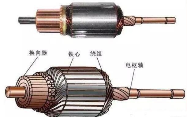 电机的电枢是什么