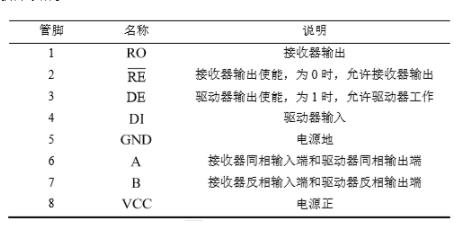 基于RS485的多点双向通信电路实现设计