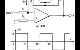開關電容有源濾波器的時域法特性和頻域法特性研究分...