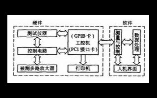 通过利用虚拟仪器技术实现路前置放大器测量系统的设...