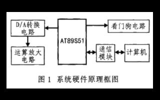 基于PCF8583时钟芯片实现电压监测仪测量系统...