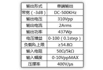 功率放大器配合信号源在超声导波激励测试中的应用