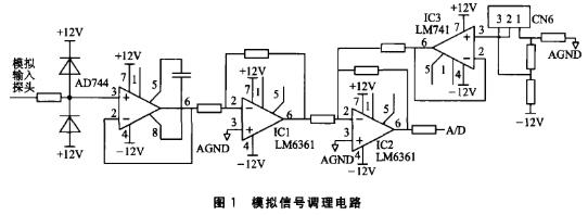 基于C8051F020单片机和高速运放LM636...