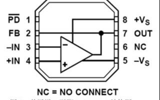 ADA4817-1/-2 FET运算放大器的性能...