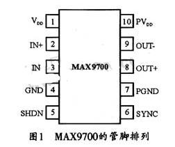 D類數字音頻放大器MAX9700的性能特點和應用...