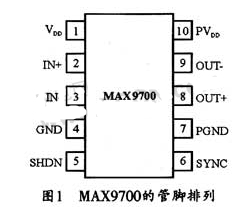 D类数字音频放大器MAX9700的性能特点和应用...