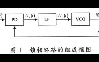 锁相环路的组成、的基本特性和应用分析