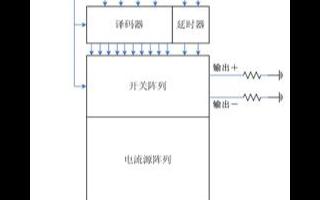 基于深亚微米CMOS工艺实现10位高速DAC的设...