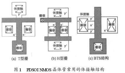 部分耗尽SOI器件新体接触技术可有效克服MOSFET中的浮体效应