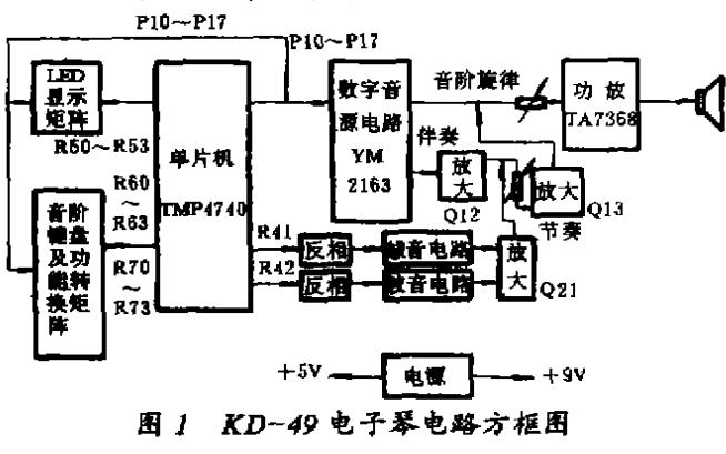 KD—49电子琴原理及维修实例详细说明