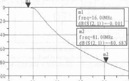 如何利用DDS技术设计射频信号干扰器