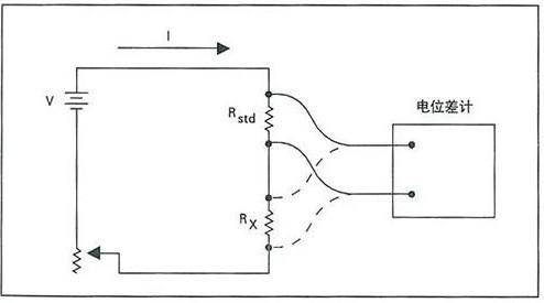 热电动势对标准电阻器电阻数值测量误差的影响