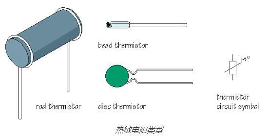 热敏电阻的工作原理分析