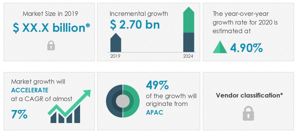 2020-2024年,全球射頻電纜市場規模將增長27億美元