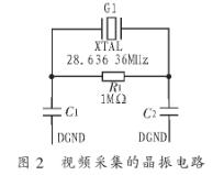 基于PCI Express总线实现多功能视频处理系统的设计