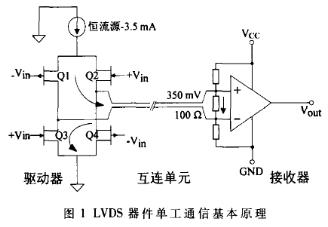 基于CY7C68013芯片和LVDS技术实现图像...